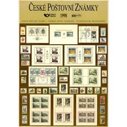 1998 vznik České republiky,