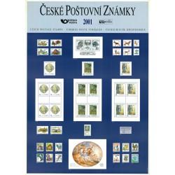 2001 vznik České republiky,